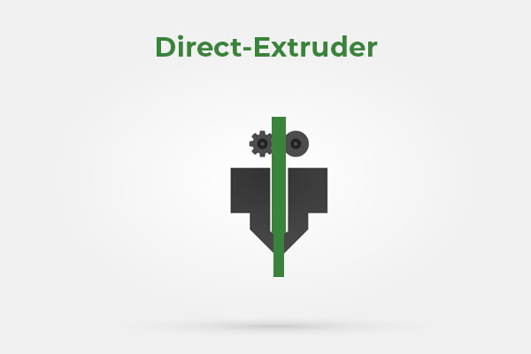 Bowden vs Direct Extruder (What is the Difference?) 1