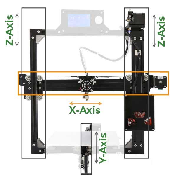 3D Printing Terms (Terminology) 1