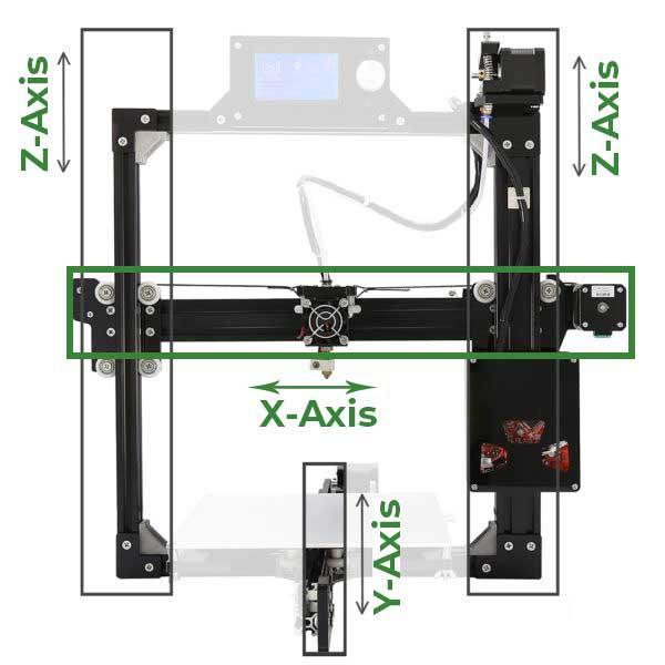 Tronxy X5SA Pro Review 2
