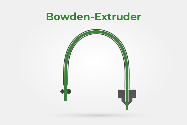 Bowden vs Direct Extruder (What is the Difference?) 3