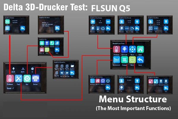 FLsun Q5 Delta 3D Printer Review 71