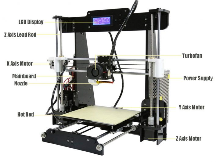 anet a8 printer assembly