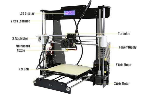 Parts of the Anet A8