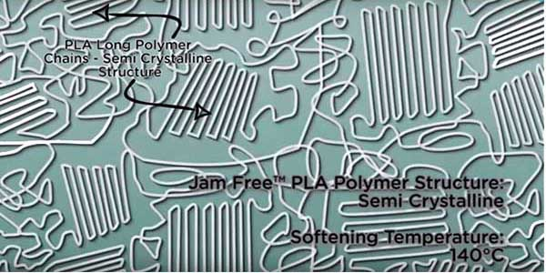 Polymaker PolyMAX PLA Review (2021) 4