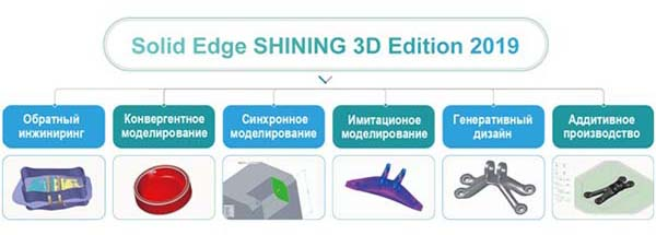 Solid Edge Shining 3D Editing Software Review 1