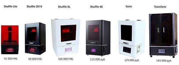 Phrozen 3D Printers Review 1