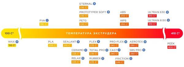 Picaso 3D Designer XL 3D Printer Review 11